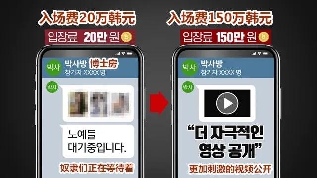 韩国N号房:隐秘社交的telegram做错了吗?