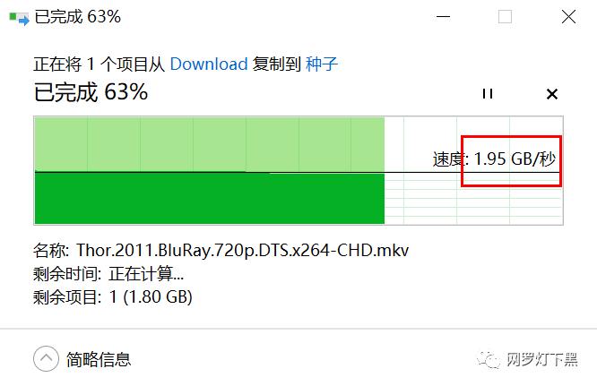 这样也行?装个软件就把机械硬盘变成了固态硬盘?提速100倍?