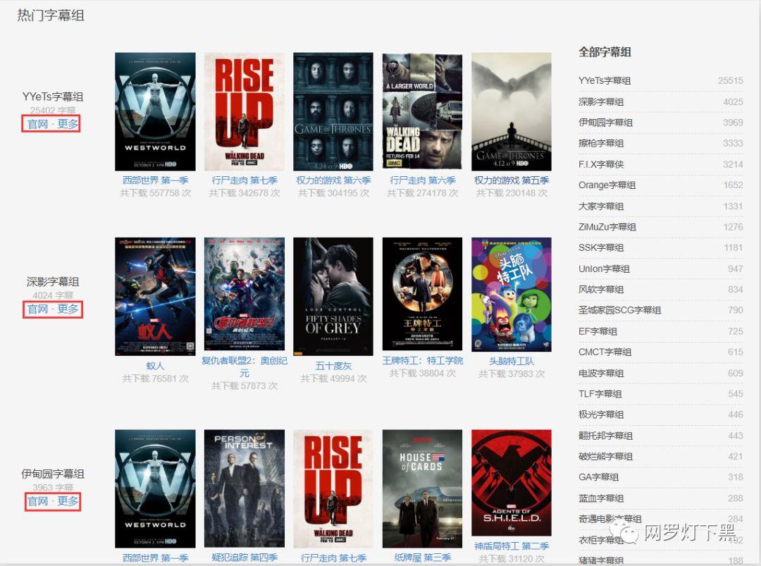 「黑电影」完结篇:怎样挑选最佳高清资源和字幕组(建议收藏)